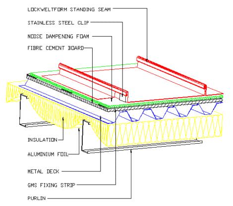 Alcom Dach&Wand - build up 35